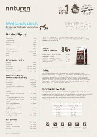 Naturea grain free Wetlands duck 2kg
